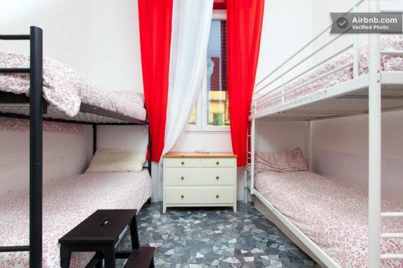 Central Hostel Milano